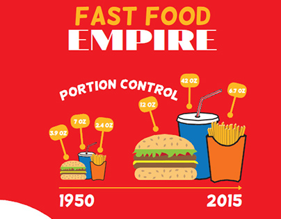 Fast Food Infographic Poster
