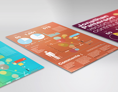 Infographics - color composition & visual consistency