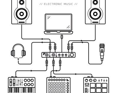 Electronic music home studio
