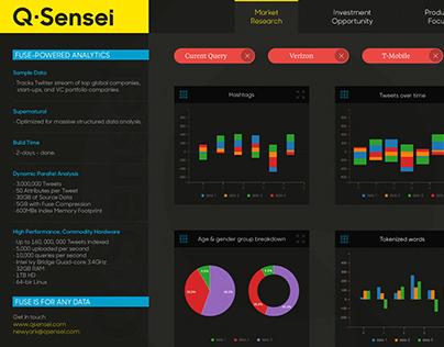 Q-Sensei Data Analysis Dashboard