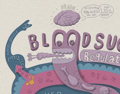 Bloodsugar Regulation