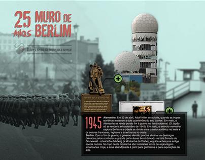 25 Anos da Queda do Muro de Berlim