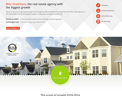 Blitz Imobiliare - Real Estate Agency