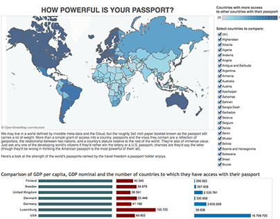 """Infografia """"How Powerful is your passport?"""""""