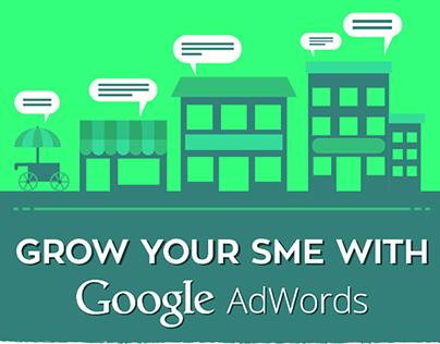 Google Adwords Infographic