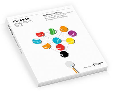 MUTABOR Brand Report Illustrations