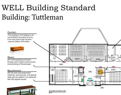 WELL Building Standard_SP17