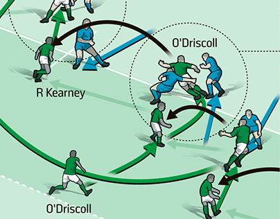 Rugby tactical diagrams