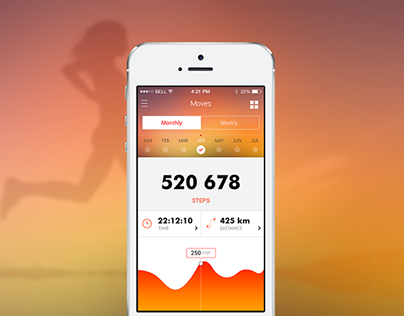 Runner app Screen for monthly report,Weekly Report step