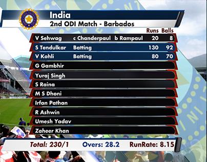 Cricket Graphics in Vizrt
