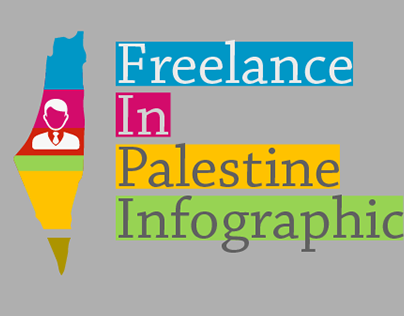 Freelance In Palestine Infographic