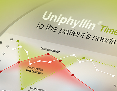 Uniphyllin LaunchPad on Behance