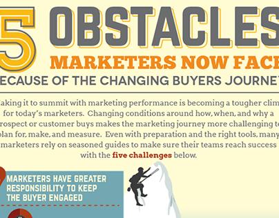 Marketers Buyers Journey Infographic