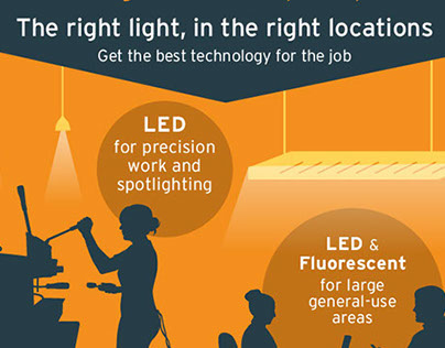 Illustrating the benefits of lighting design.