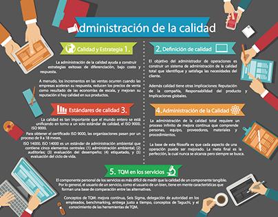Infografías del curso administración de la calidad.