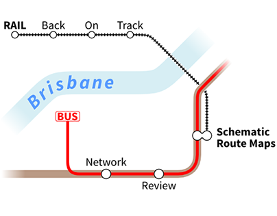 RBoT Bus Network Review - Schematic route maps
