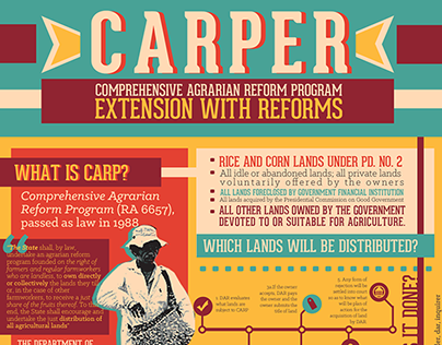 CARPER Infographs/Briefers