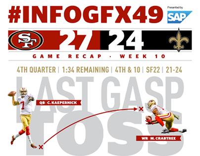 2014 49ers Season Infographic Game Recaps