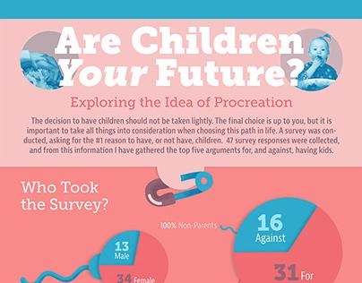Infographic: Are Children Your Future?