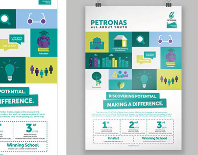PETRONAS ALL ABOUT YOUTH