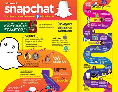 Infografía: La historia de cómo nació Snapchat