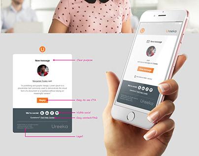 Ureeka Email Marketing, Design, Code