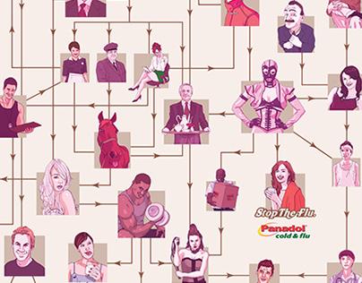 PANADOL network