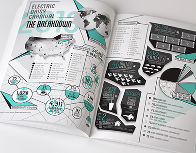 Insomniac Magazine | 2013 EDC Infographic