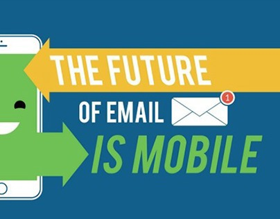 Infographic: The Future of Email is Mobile