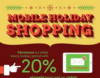 Infographic: Mobile Holiday Shopping