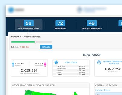 Analytics Dashboard UI