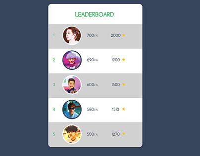 Daily UI 019 leaderboard