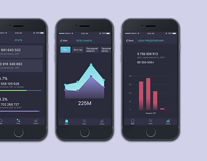 Sitis iOS app