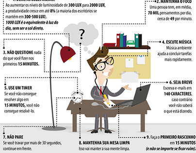 Infográficos - Espaço Comercial Paulista