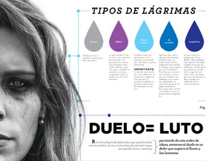 The Mechanics of Weeping Infographics