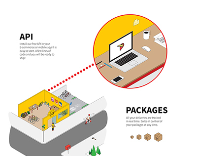 Shippify infographic