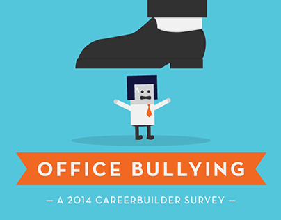 Office Bullying Minigraphics
