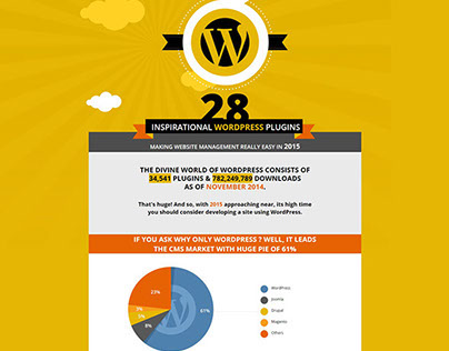 Infographic -28 crucial WordPress Plugins for developer