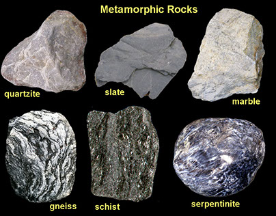 The Three Basic Types of Rocks