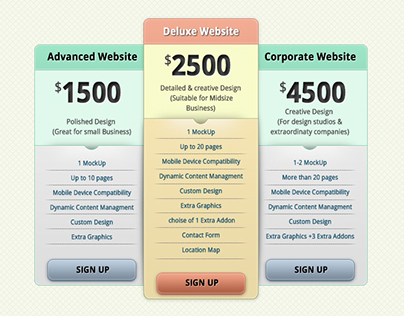 Design of pricing tables for building a website
