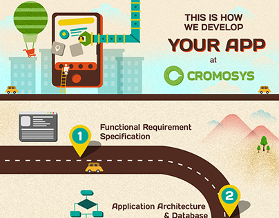 How Cromosys build an Mobile Apps?