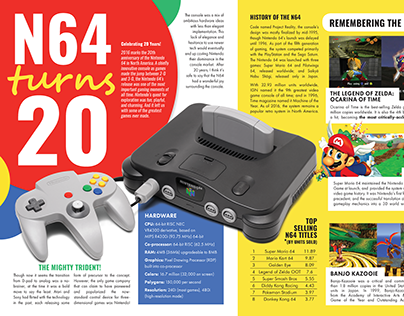 20th Anniversary N64 Editorial Layout Design