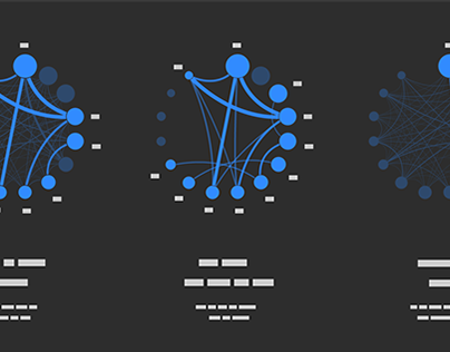 Data Visualization - How the World Works Together