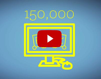 THON Fundraising Kickoff Video: Motion Graphics