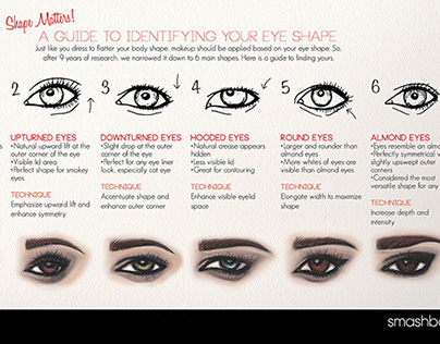 Smashbox Cosmetics Infographic