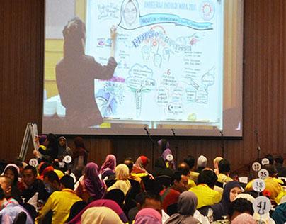 Graphic Recording, Mara conference 2014, Kuala Lumpur