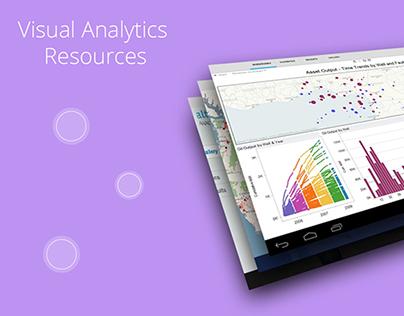 Analytics Platform for Business Analysts