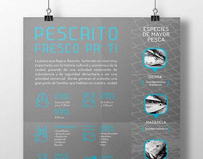 Proyecto Bazurto -  Pescaito Fresco Pa' Ti