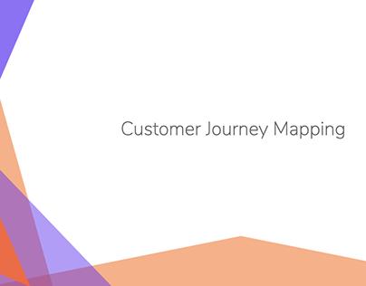 Customer Journey Map-SAAS