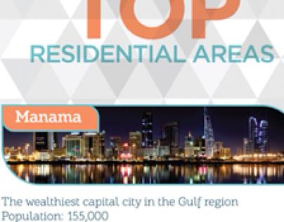 Top Bahrain